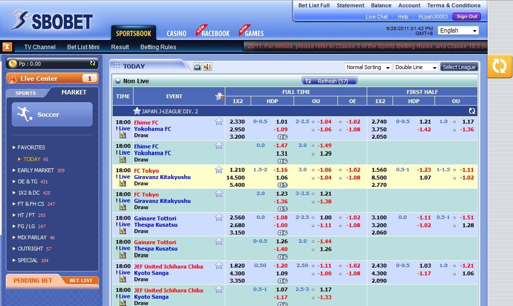 Informasi Tentang Bursa Taruhan Mix Parlay